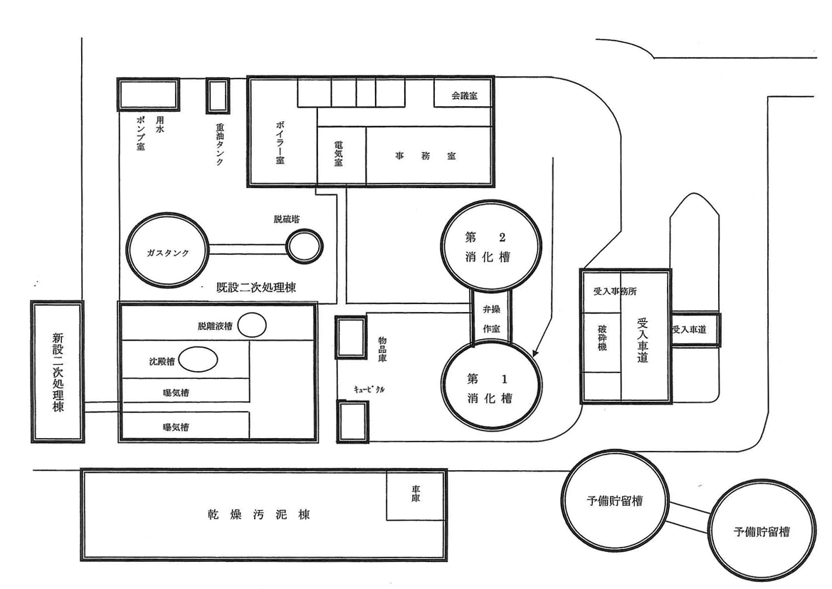 羊蹄衛生センター構内図